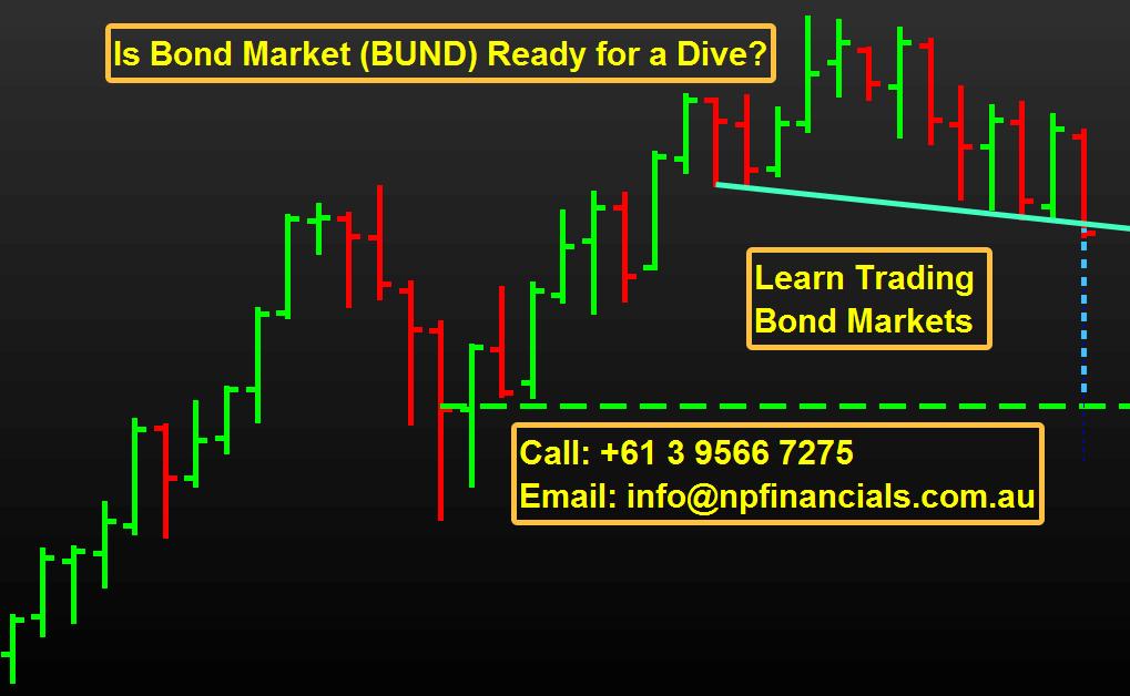 Trading Bond Markets