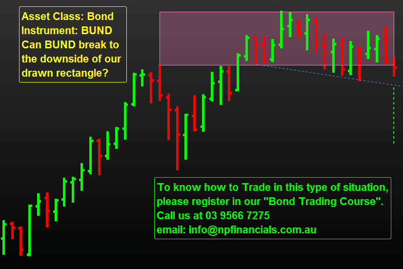 """Learn how to Trade """"Bonds"""""""