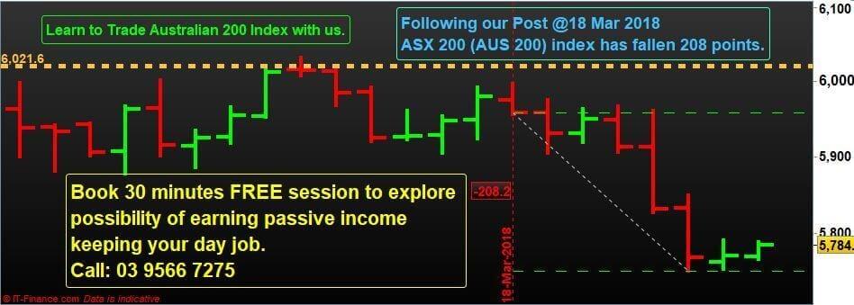 Australian 200 Cash Index Trading